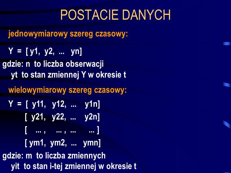 POSTACIE DANYCH jednowymiarowy szereg czasowy: Y = [ y1, y2, ... yn]